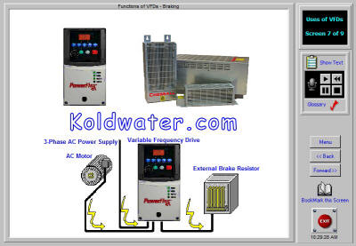 variable frequency drive theory