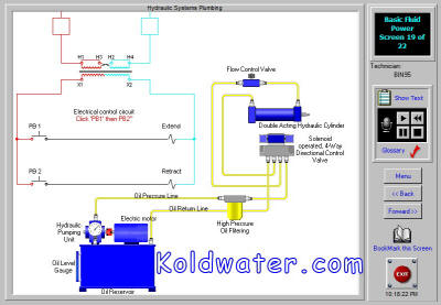 Fluid Mechanics Tutorial   pneumatics hydraulic simulation software