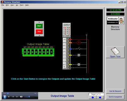The Logixpro Elevator Simulation Logixpro Multi Floor